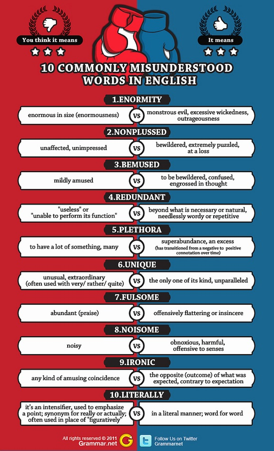 10-commonly-misunderstood-words