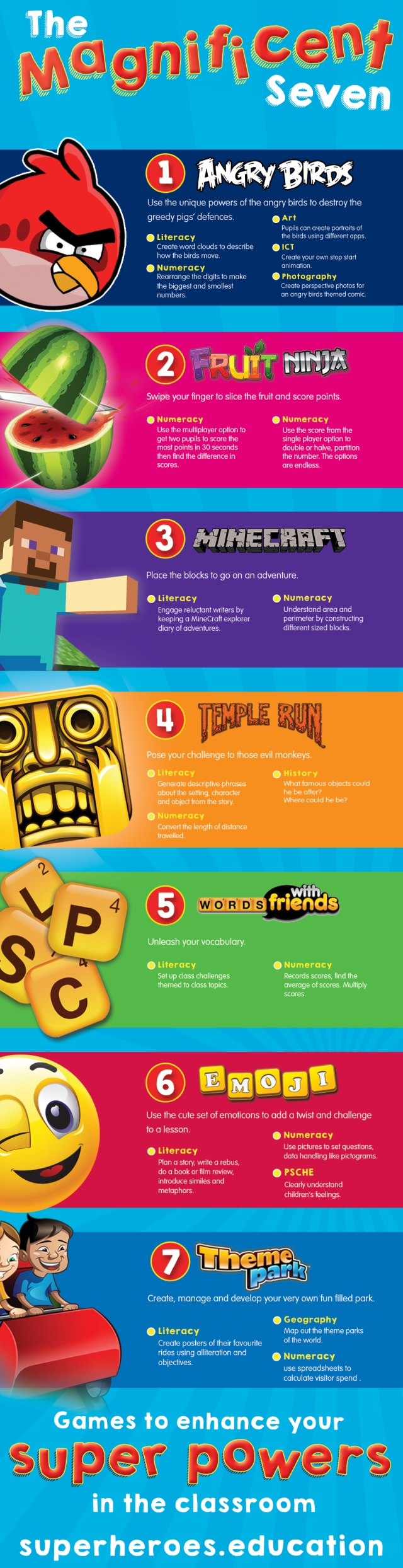 games based learning infographic